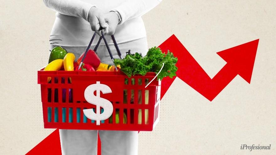 Precios: los supermercados no aceptan el tope oficial sobre 700 productos